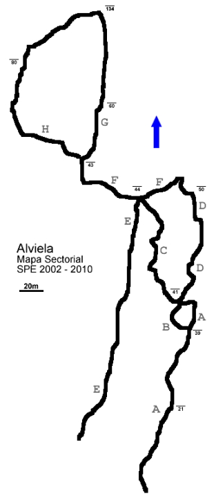 ALV-MapaSectorial-2010